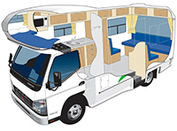 Mid Size Motorhome